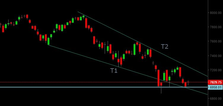 Nifty 26-Feb