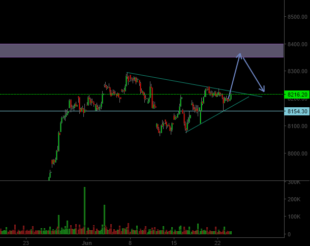 nifty triangle