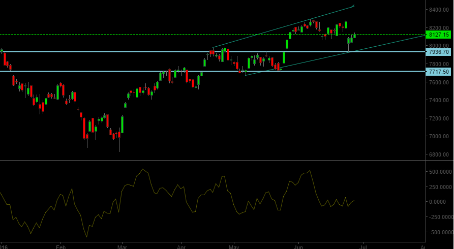 nifty 28-June