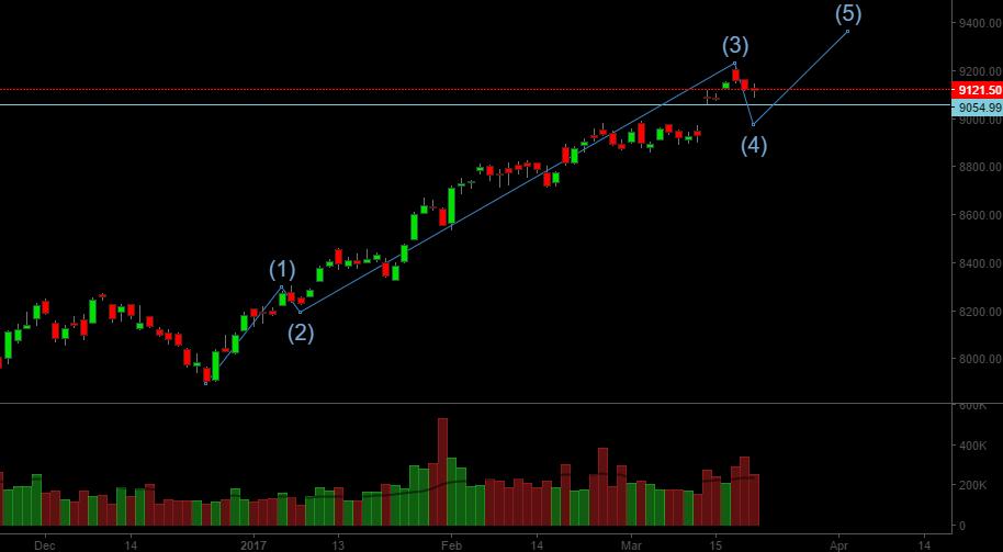 nifty Yogi impact stock market
